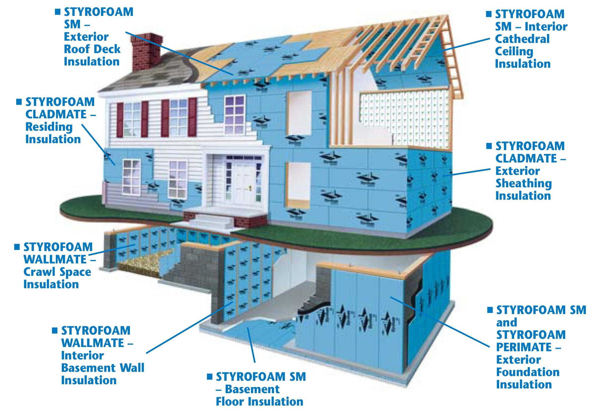 Everything You Always Wanted To Know About Insulation